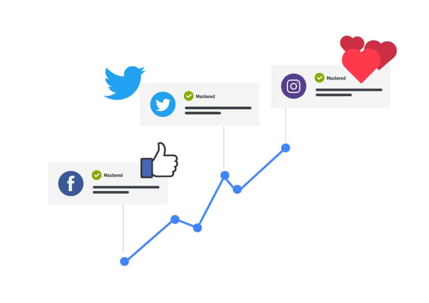 social media training for businesses